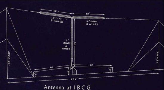 antennen-kalla-n1bgc